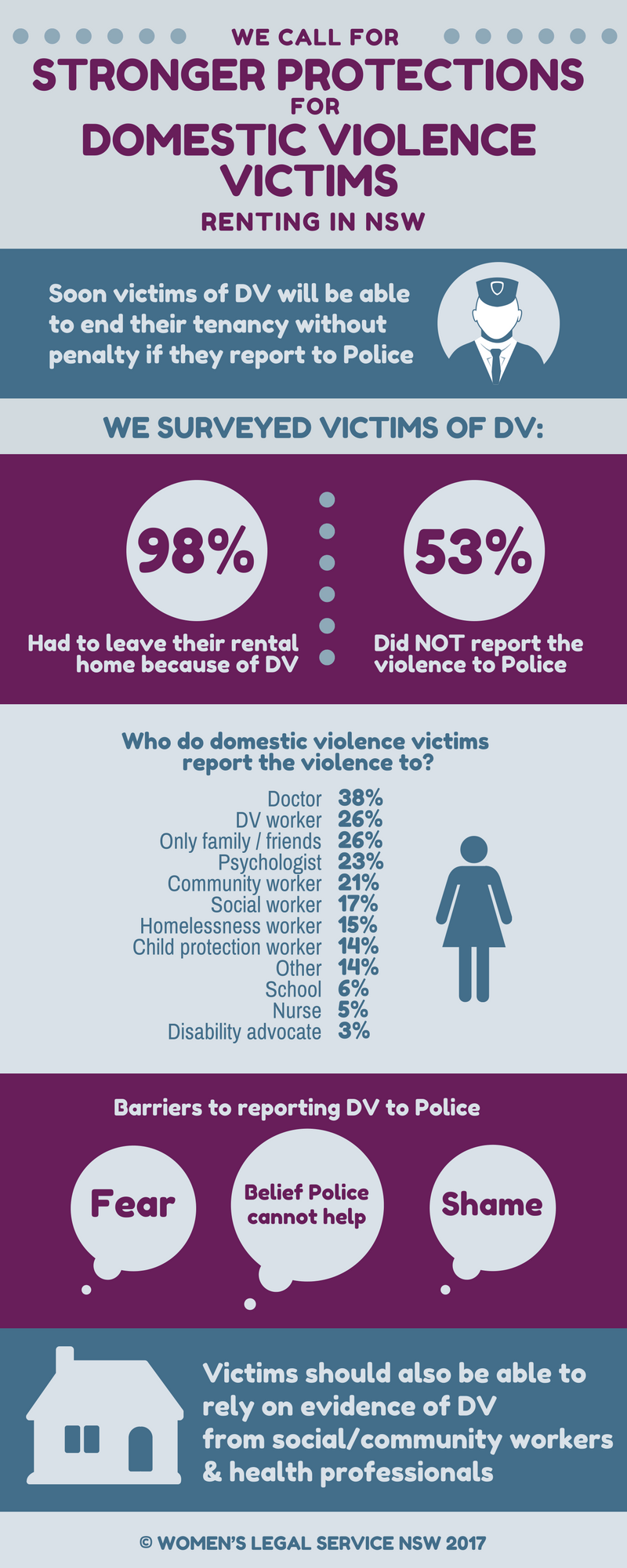 infographic-dv-renting-survey